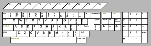 Atari ST Keyboard - Modified from Original Image: MrSmithsonian93